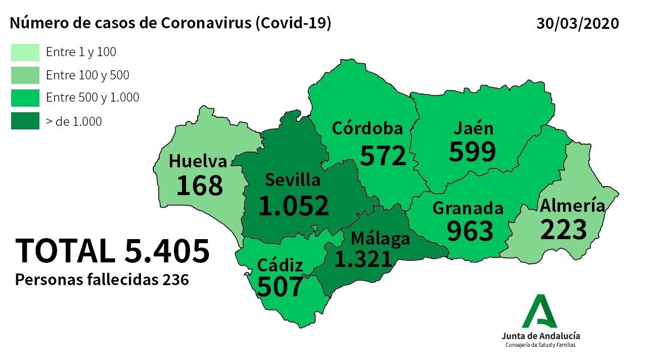 723 nuevos casos de Coronavirus en las últimas horas en Andalucía que ya acumula 5.405 y 236 fallecidos