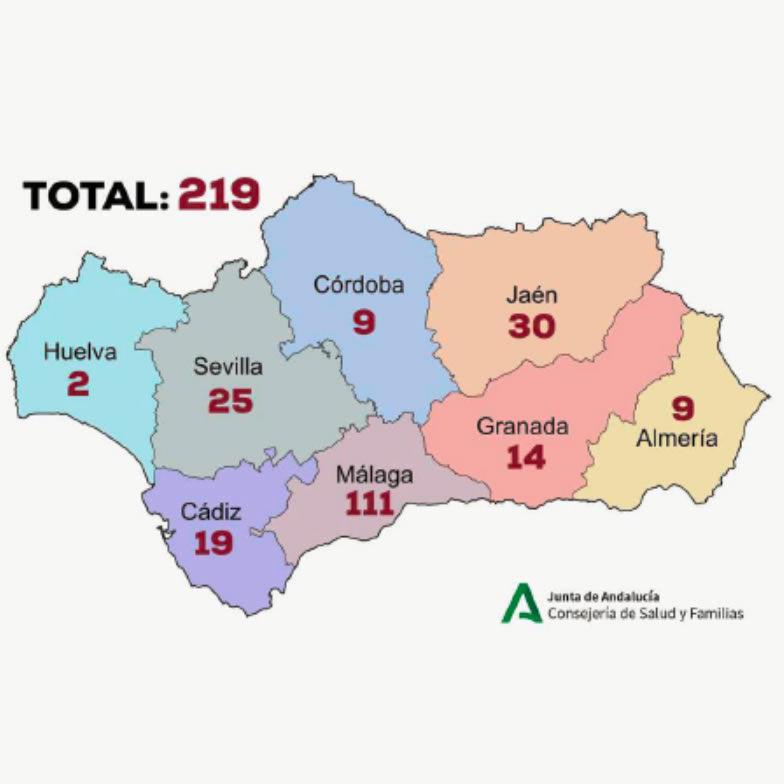 La Junta confirma 61 nuevos casos de Coronavirus en las últimas horas lo que eleva a 219 los registrados en Andalucía