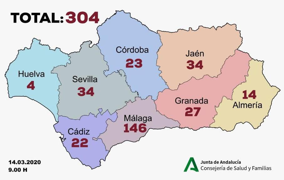 ACTUALIZACIÓN: Andalucía registra tres primeras muertes por Coronavirus, 304 contagios y suspenderá toda su Semana Santa
