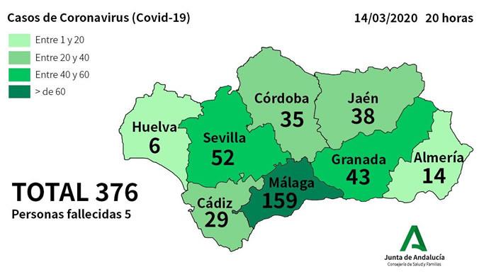 72 nuevos casos de Coronavirus en las últimas horas en Andalucía con un número total de afectados de 376